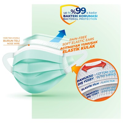 - Evony Yumuşak Elasti̇k Kulaklı Cerrahi Maske - 50 Adet (1)